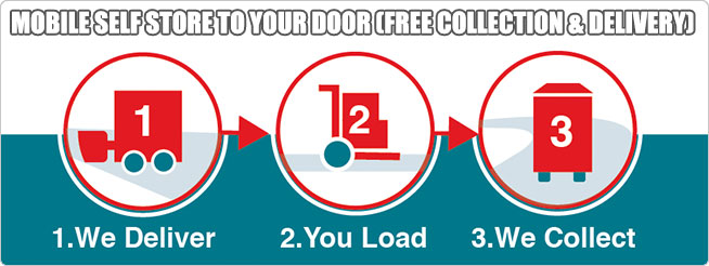 Simple Self Storage - MOBILE SELF STORE TO YOUR DOOR (FREE COLLECTION & DELIVERY)